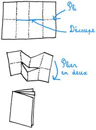 Pliage du livre